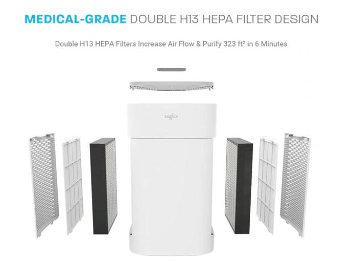 Double HEPA Filters NSpire Pro Premium Filter