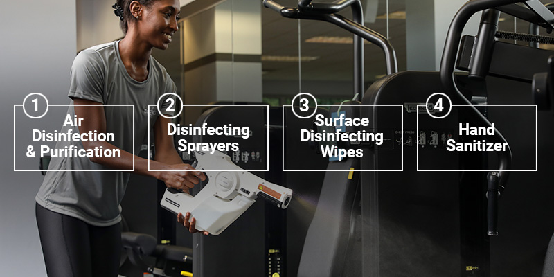 The four pillars of gym disinfection and safety