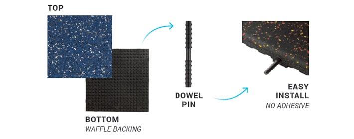 installing rubber tile flooring