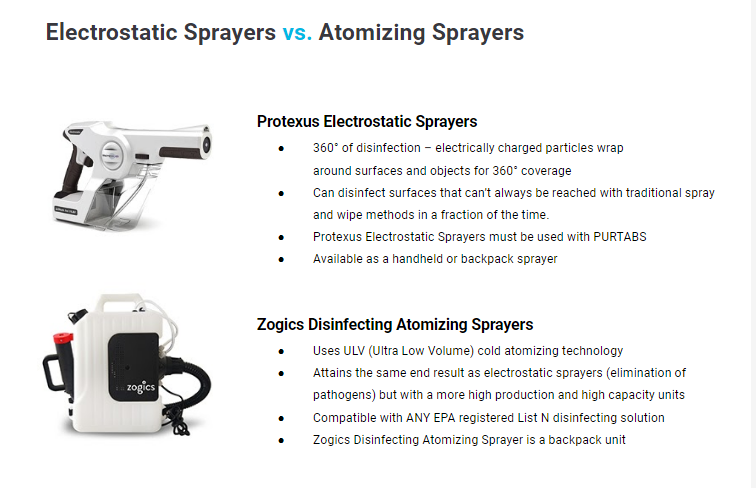 protexus and zogics sprayer